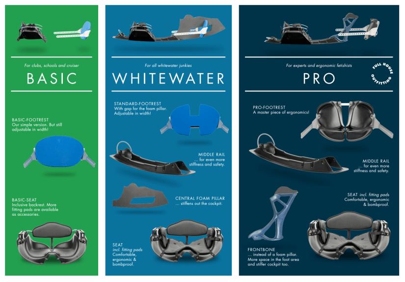 Spade Kayaks 2016 - First Look