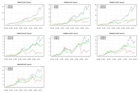 european_indices