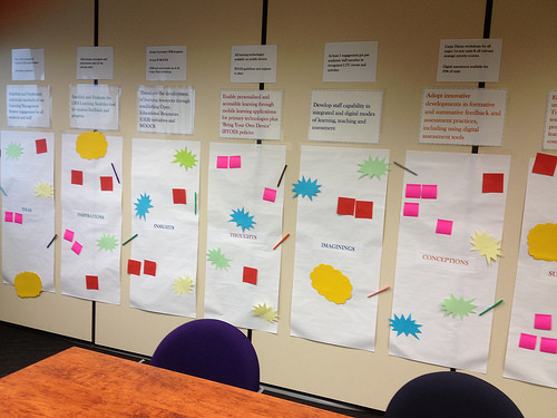 Canvas Instructional Design Resources Center For Innovative Learning