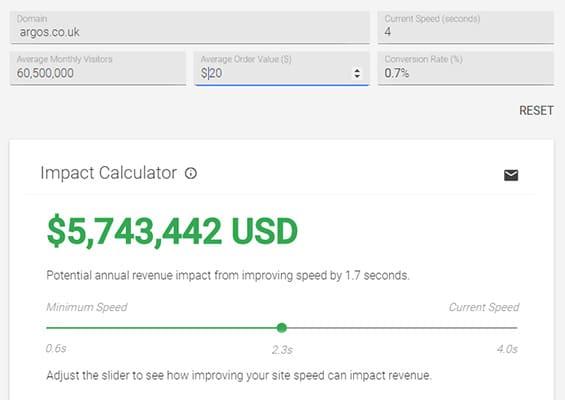 Potential Revenue Impact Calculator