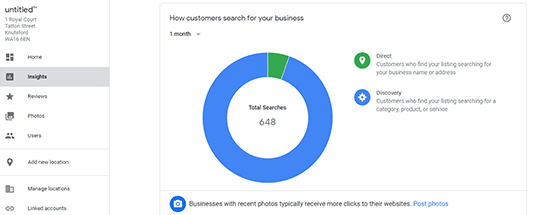 Google My Business Insights - Small Business Data