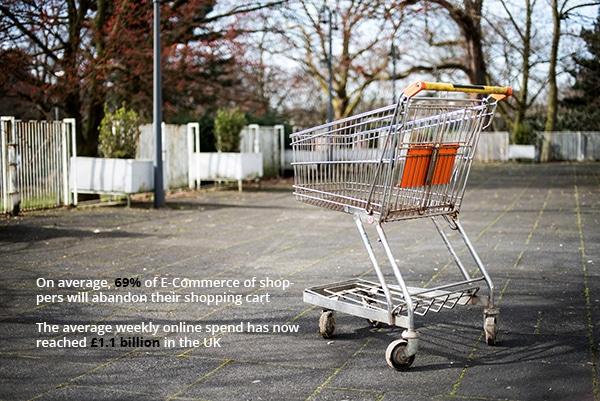 E-Commerce Statistics 2019