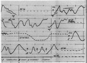 Edgard Varese - Poeme Electronique