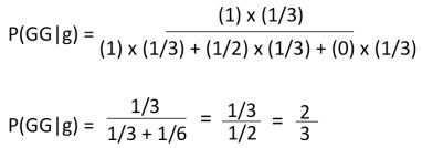 bertrand's box paradox 18