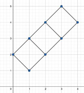 random walk graphed on x-y plane