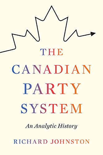 Canadian Party System