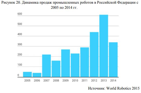world-robotics-2015-russia-robots