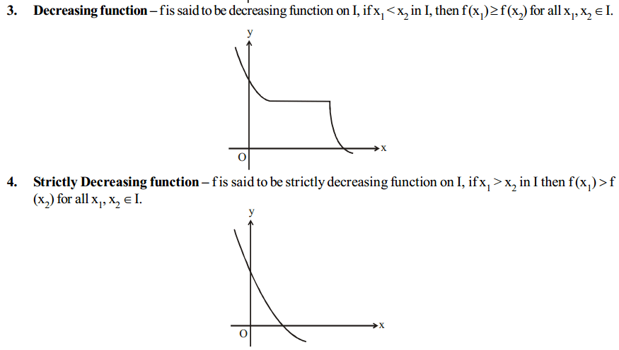 Application of Derivatives Formulas for Class 12 Q8