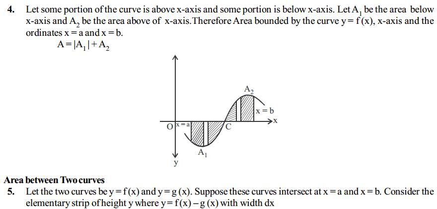 Application of Integrals Formulas for Class 12 Q3
