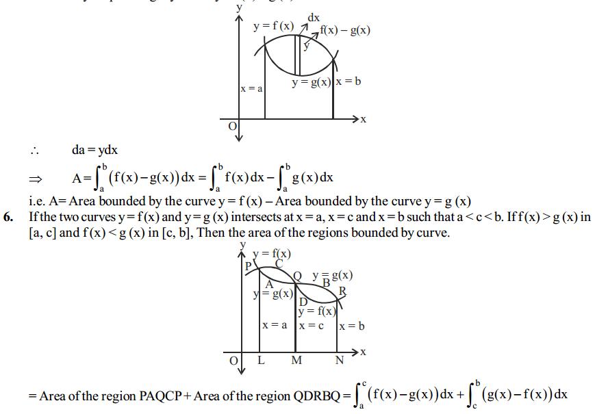 Application of Integrals Formulas for Class 12 Q4