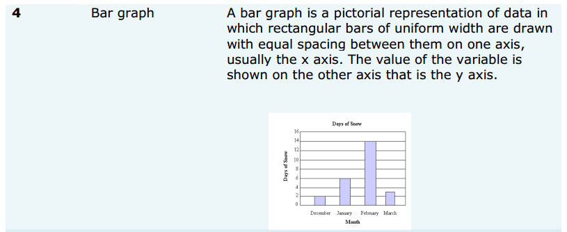 Data Handling Formulas for Class 8 Q2