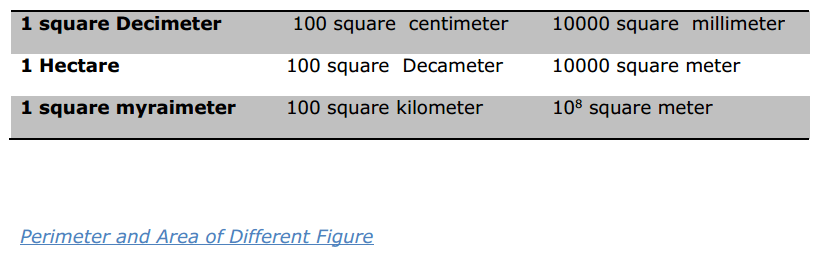 Heron's Formula Formulas for Class 9 Q2