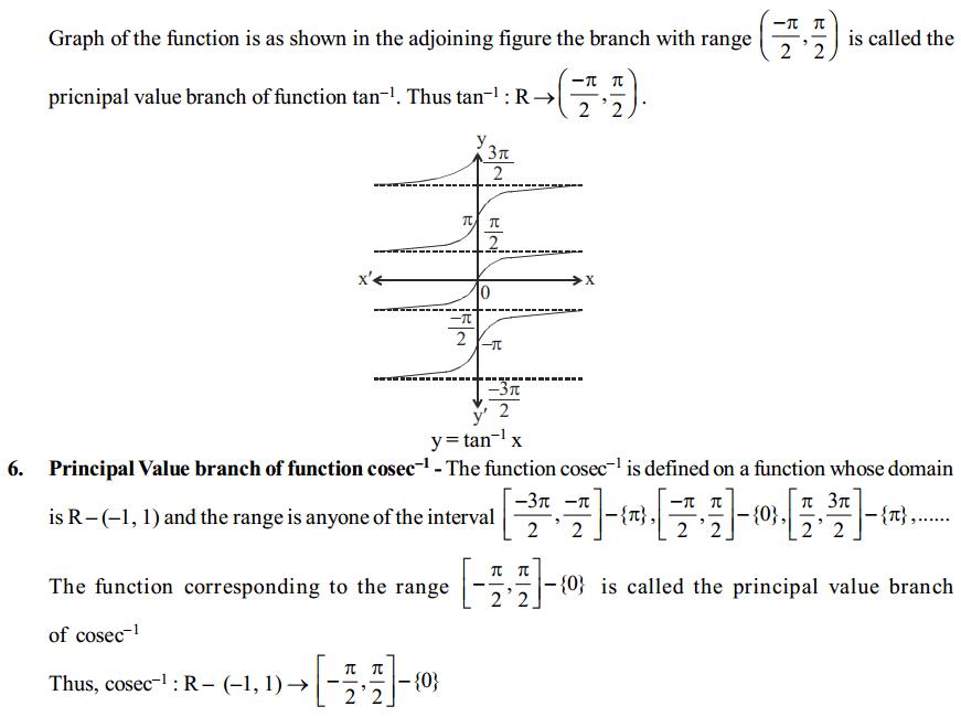 Inverse Trigonometric Functions Formulas for Class 12 Q4