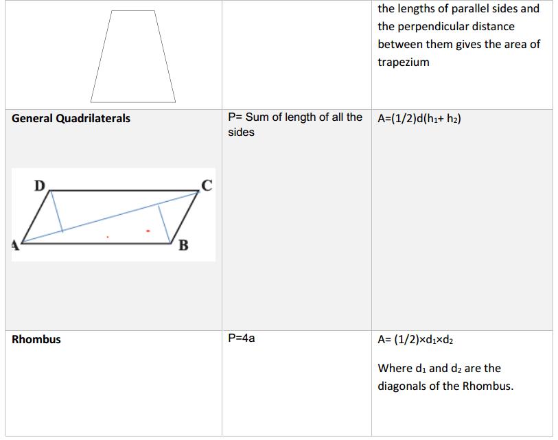 Mensuration Formulas Class 8 Q4