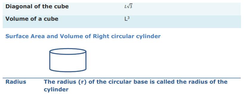 Mensuration Formulas Class 8 Q7