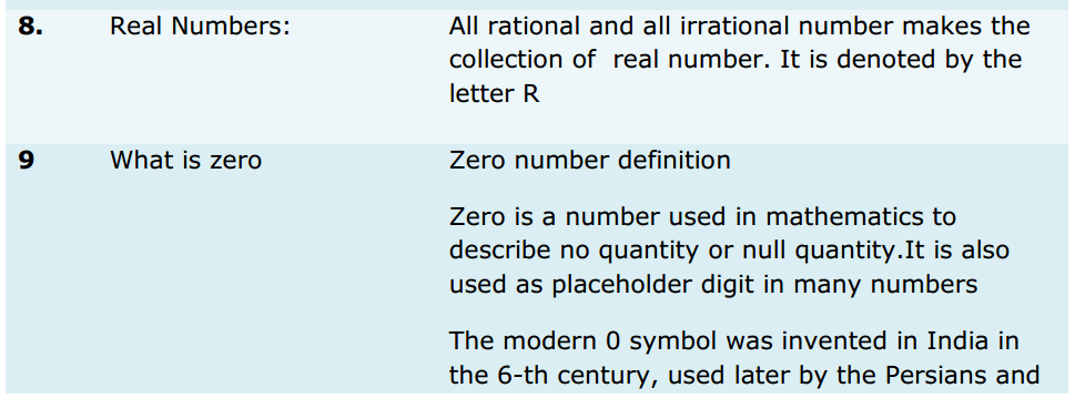 Number Systems Formulas for Class 9 Q2