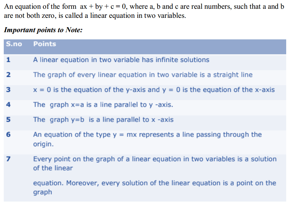 Pair of Linear Equations in Two Variables Formulas for Class 10 Q1