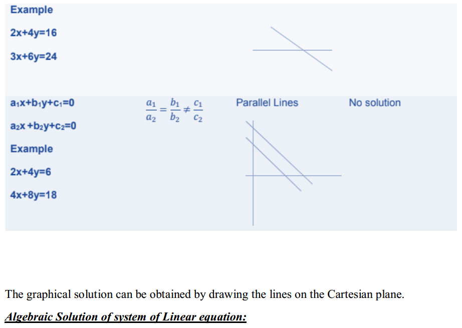 Pair of Linear Equations in Two Variables Formulas for Class 10 Q4