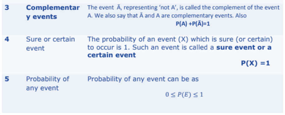 Probability Formulas for Class 10 Q4