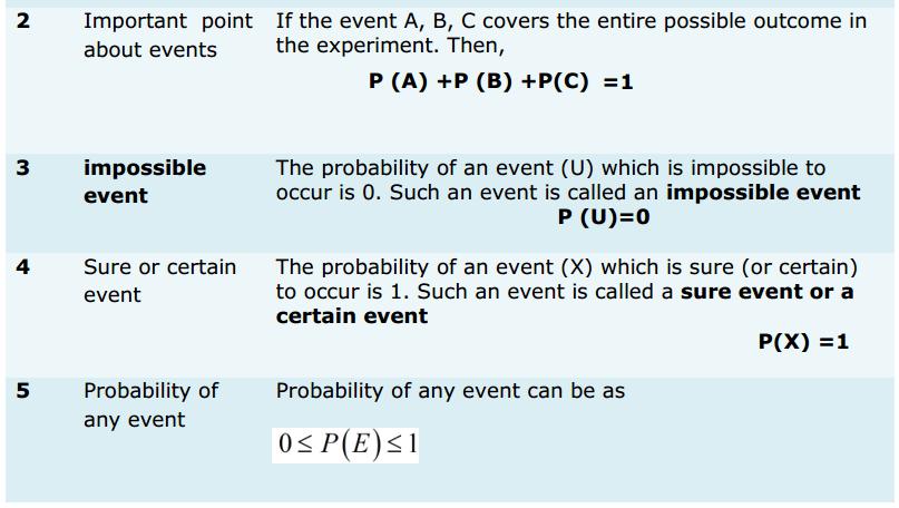 Probability Formulas for Class 9 Q2