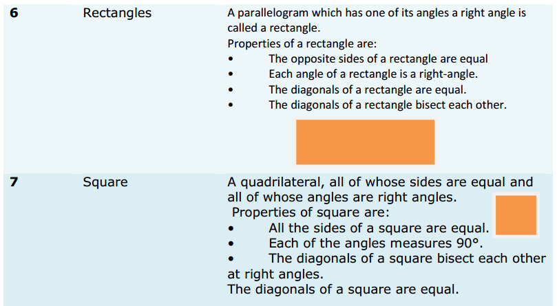 Quadrilaterals Formulas for Class 9 Q4