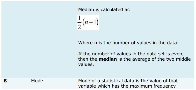 Statistics Formulas for Class 9 Q6