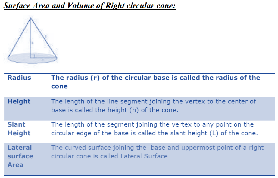 Surface Areas and Volumes Formulas for Class 10 Q6
