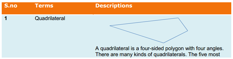 Understanding Quadrilaterals Formulas for Class 8 Q5