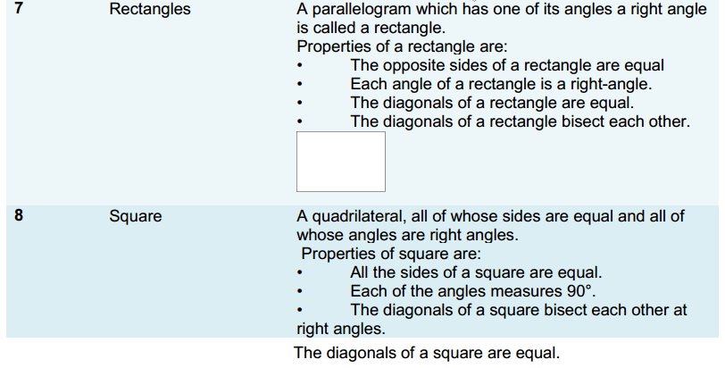 Understanding Quadrilaterals Formulas for Class 8 Q9