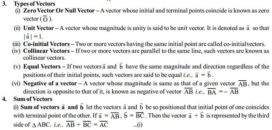 Vector Algebra Formulas for Class 12 Q2