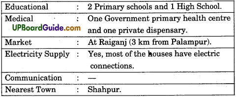 UP Board Solutions for Class 9 Social Science Economics Chapter 1 The Story of Village Palampur - 2