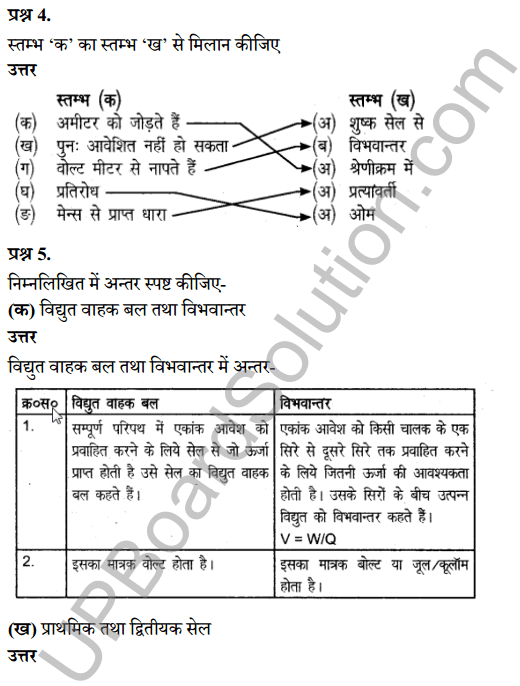 UP Board Class 8 Science Solutions Chapter 13 विद्युत धारा 3
