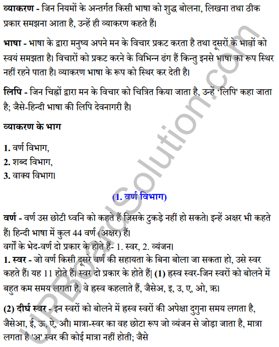 UP Board Class 8 Hindi Solutions व्याकरण 1