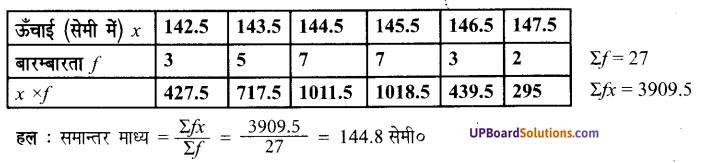 Class 7 Maths UP Board Solution Chapter 3 साँख्यिकी