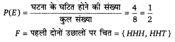 Probability In Hindi Class 12 UP Board Solutions Maths Chapter 13
