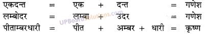 UP Board Solutions for Class 10 Hindi तत्सम शब्द img-8