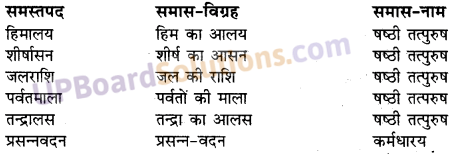 UP Board Solutions for Class 10 Hindi समास img-22