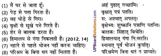 UP Board Solutions for Class 10 Hindi हिन्दी-संस्कृत अनुवाद img-22