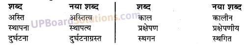 UP Board Solutions for Class 10 Hindi Chapter 7 पानी में चंदा और चाँद पर आदमी (गद्य खंड)