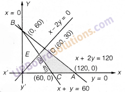 UP Board Solutions for Class 12 Maths Chapter 12 Linear Programming image 13
