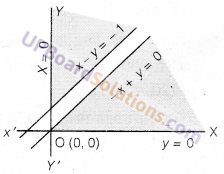 UP Board Solutions for Class 12 Maths Chapter 12 Linear Programming image 19