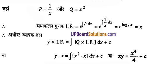 UP Board Solutions for Class 12 Maths Chapter 9 Differential Equations image 109