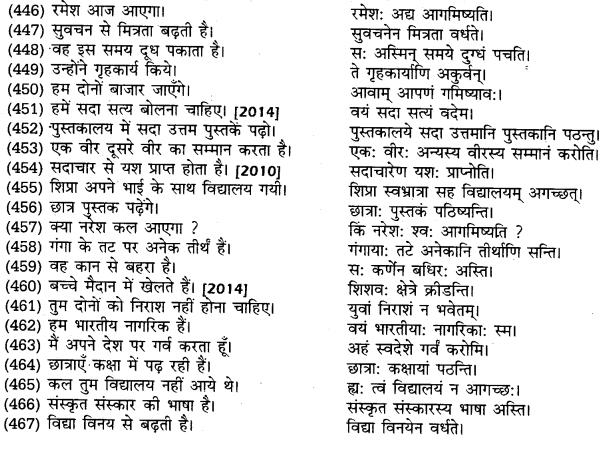 UP Board Solutions for Class 10 Hindi हिन्दी-संस्कृत अनुवाद img-7