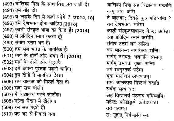 UP Board Solutions for Class 10 Hindi हिन्दी-संस्कृत अनुवाद img-9