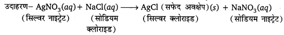 UP Board Class 10th Science Solution Chapter 1 Chemical Reactions And Equations