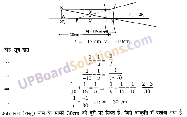UP Board Solutions for Class 10 Science Chapter 10 Light Reflection and Refraction img-15