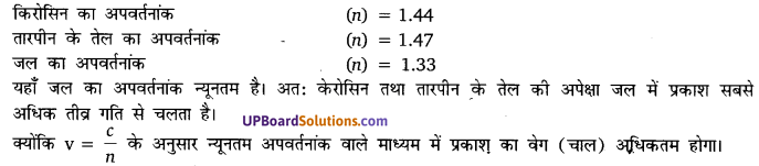 UP Board Solutions for Class 10 Science Chapter 10 Light Reflection and Refraction img-6