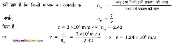 UP Board Solutions for Class 10 Science Chapter 10 Light Reflection and Refraction img-7