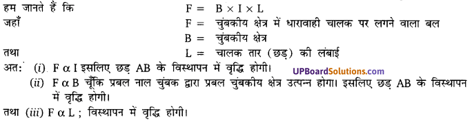 UP Board Solutions for Class 10 Science Chapter 13 Magnetic Effects of Electric Current img-4