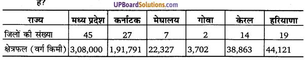 Bharat Ki Lambi Tat Rekha Ke Kya Prabhav Up Board Sol Utions For Class 11 Geography